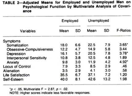 unemployment-figure3