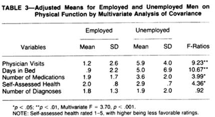 unemployment-figure4