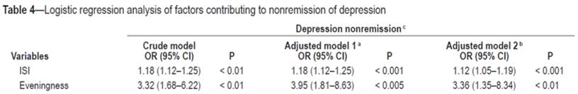 sleep eveningness depression