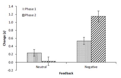 negative emotion decision making