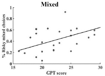 risky decision greed correlation