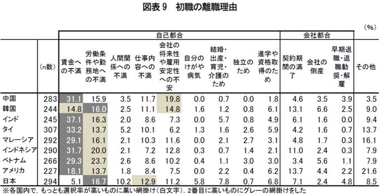 Asia labor translate reason